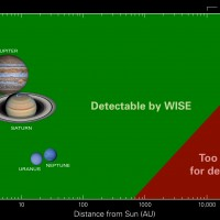 WISE Satellite Finds No Evidence for Planet X in Survey of the Sky