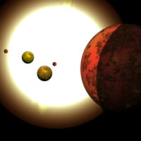 A compact system of super-Earths & mini-Neptunes